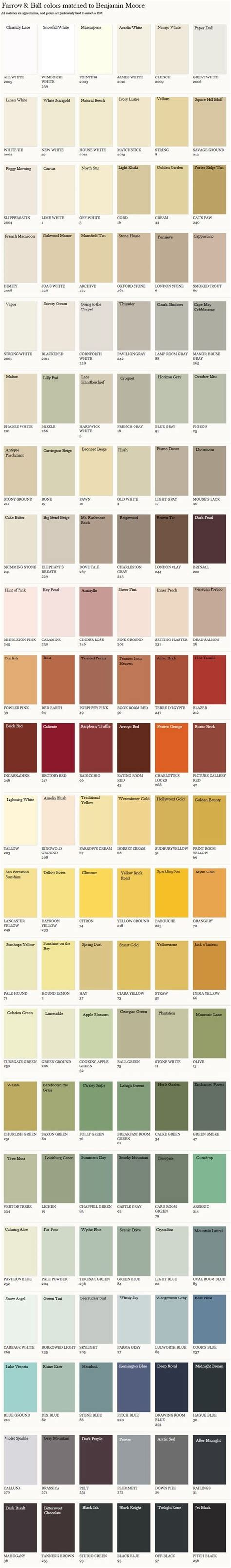 color match paint pinterest the world s catalog of ideas