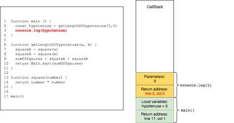js log console understanding the node js event loop risingstack