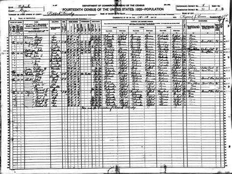 Gage County Nebraska Marriage Records Tryner Famly Tree
