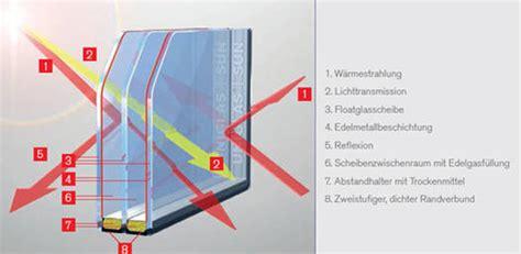 jalousie im glas material der maul winterg 228 rten eichenzell