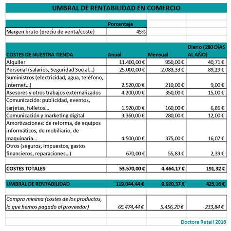ganancias 2016 tabla tabla para calculo ganancias 2016