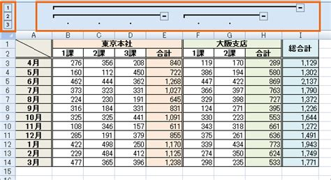 Auto Outline In Excel by アウトラインの自動作成 Excel エクセル
