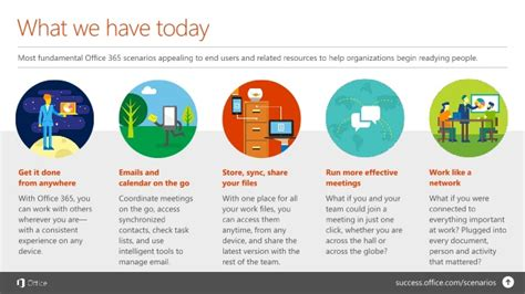 Office 365 York Tech Office 365 York Tech 28 Images How Office 365 Can