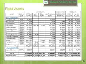 fixed asset policy template it asset register template use the access assets database
