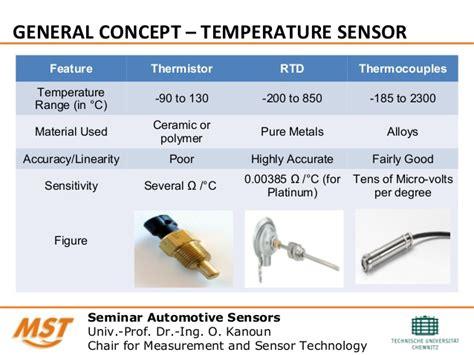 wheatstone bridge ltspice wheatstone bridge circuit design and simulation for temperature senso