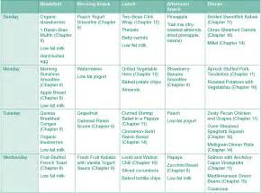 Diet meal plan to download what is the mediterranean diet meal plan