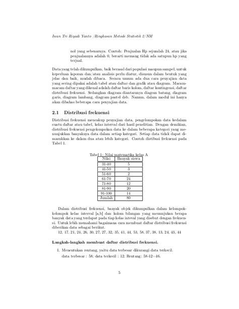 Metode Analisis Statistik metode statistik 1 modul 2013