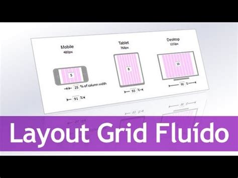 fluid grid layout youtube design responsivo no dreamweaver cs6 fluid grid layout