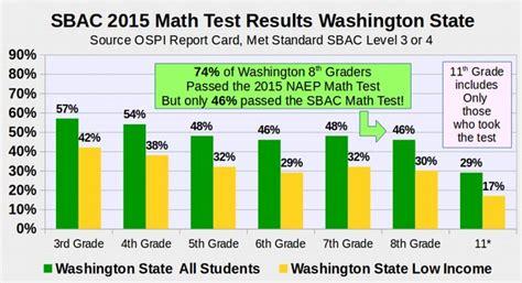 national 4 mathematics student annual national assessment 2013 grade 9 english home language test annual national assessment