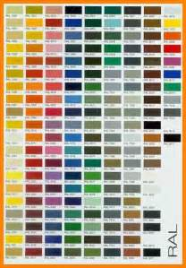 7 dupont automotive paint color chart cashier resumes