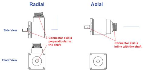 axial inductor vs radial 28 images axial vs radial electrolytic capacitor 28 images