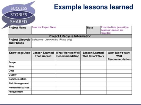 lessons learned template promoting knowledge in projects