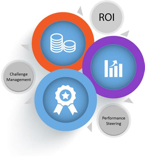 business management challenges manage your business challenges and incentives from a to z