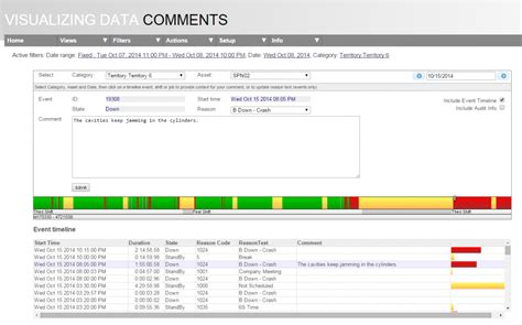Machine Downtime Spreadsheet by Machine Downtime Tracking Sheet Excel Papillon Northwan