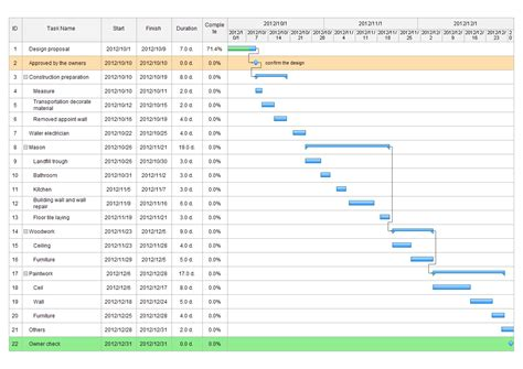 gaant chart template gantt chart is one of the most popular and useful ways of