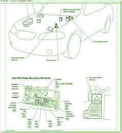 2002 nissan sentra dash fuse box diagram circuit wiring diagrams