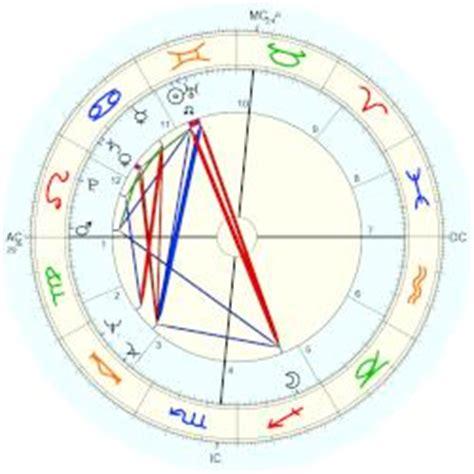 donald trump zodiac chart donald trump horoscope for birth date 14 june 1946 born