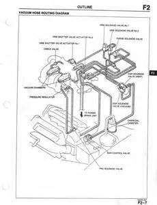 2001 mazda 626 engine diagram engine free printable wiring diagrams