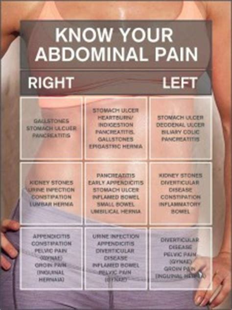 lower right side abdominal pain after c section image gallery mid abdominal pain