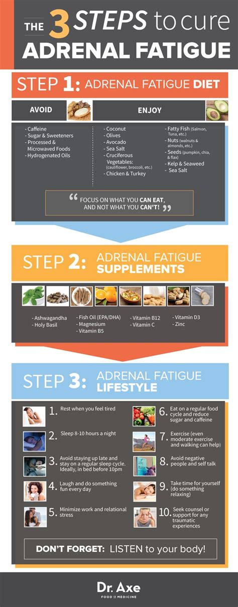 Adrenal Detox Program by 25 Best Ideas About Adrenal Fatigue On