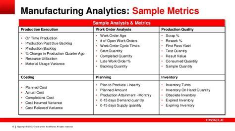 Quality Assurance Metrics Template 19 quality assurance metrics template 8 mistakes to