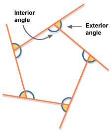 gcse bitesize angle properties of polygons