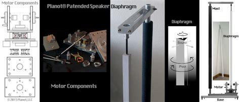 Planot Speaker by Planot Boxless Range Omnidirectional Speaker Dagogo