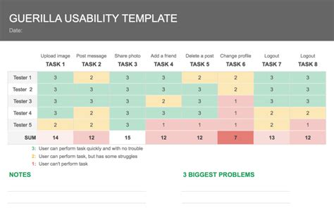 usability study template 7 step guide to guerrilla usability testing diy method