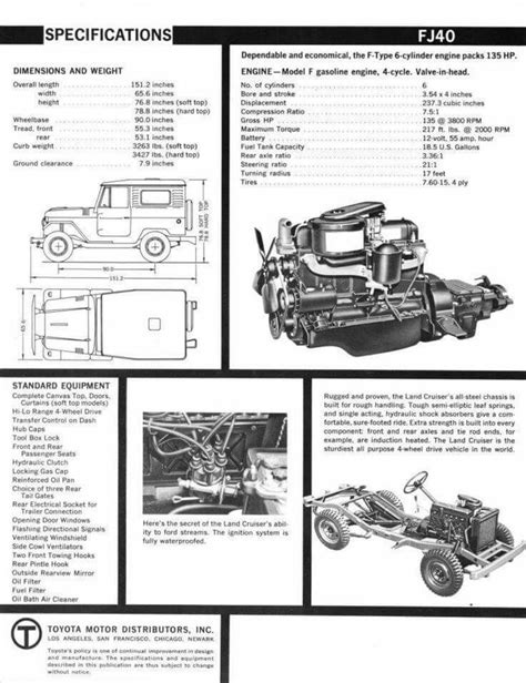 toyota fj40 ke line diagram toyota auto parts catalog