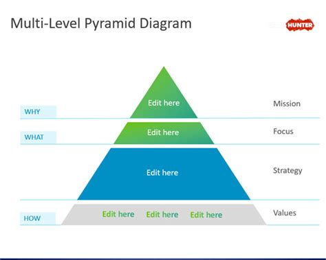 Free Free Multi Level Pyramid Diagram For Powerpoint Free Powerpoint Templates Slidehunter Com Multi Level Marketing Business Plan Template