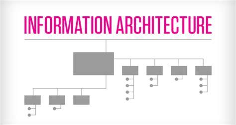 exle of system architecture diagram information architecture diagram exle 28 images
