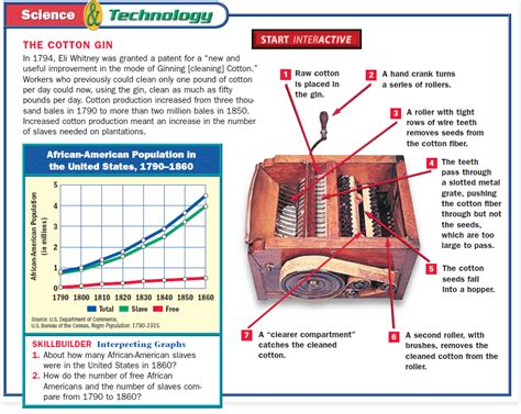 cotton gin diagram inventions spur expansion