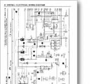 diagramas y manuales de servicio de autos nissan
