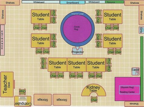 classroom layout tips the physical environment cultivating an effective