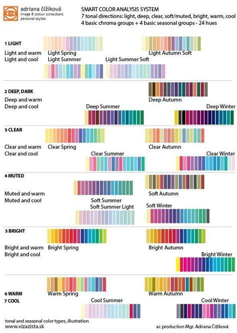 color season twelve seasonal color palettes search seasonal