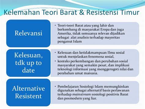 Sosiologi Islam sosiologi islam