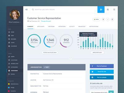 decor product design jobs dashboard web app product ui design job summary by mason