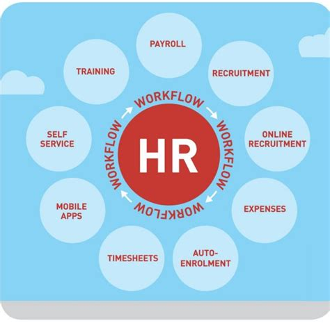 hr workflow diagram what is the difference between hrms and hris