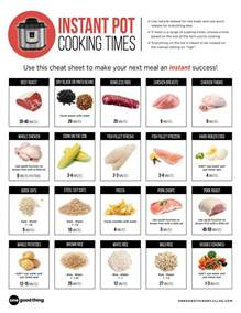 this is the quot cheat sheet quot that every instant pot owner needs one good thing by jillee