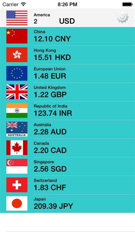 currency converter time currency converter real time exchange rate 160