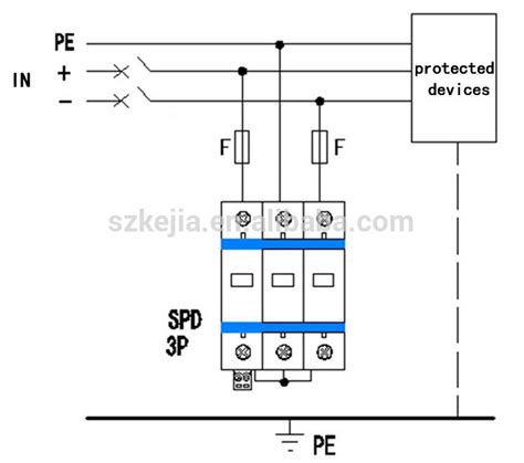 Protector Wiring whole house surge protector wiring diagram whole house