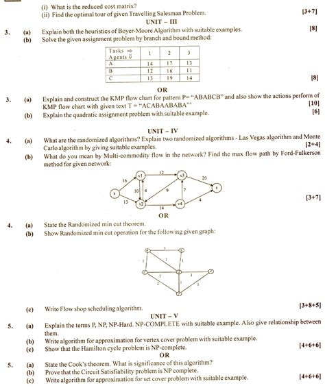 design and analysis of algorithms question bank with answers rtu question papers 6 semester cs design and