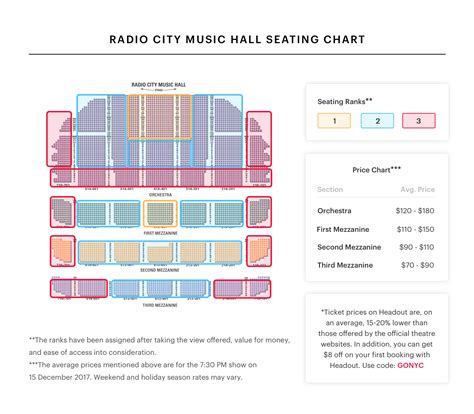 radio city music hall floor plan radio city music hall seating chart christmas