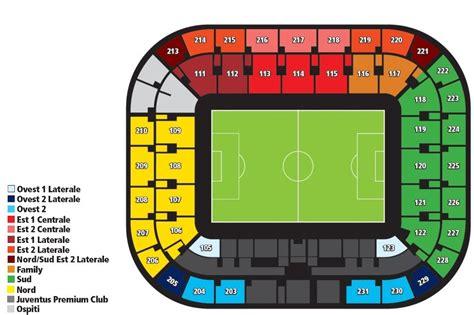 panchine juventus stadium mappa juventus stadium