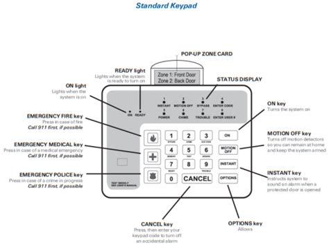 brinks alarm wiring diagram choice image wiring diagram