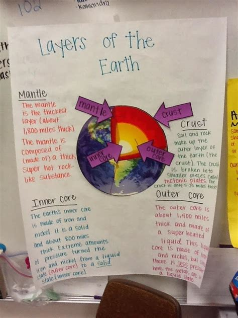 layers of the earth diagram ks2 gallery how to guide and