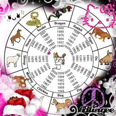 Calendario Xines Calendario Chino Picture 119406195 Blingee