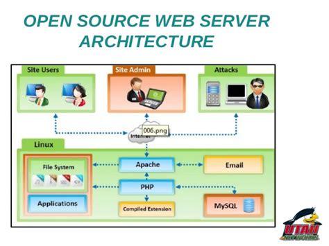 L Web Server linee guida per l hacking di un server web e come
