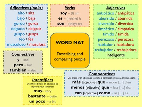 Words With Mat In Them by Words To Describe By Ktm15 Teaching Resources Tes
