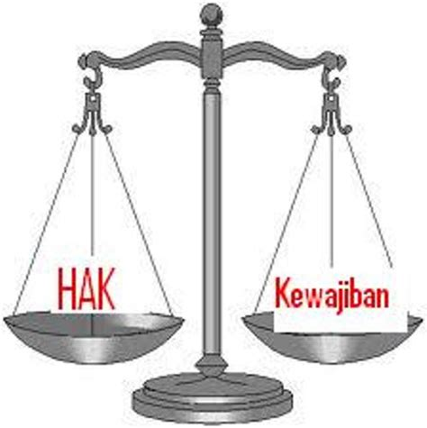 Salemba Empat Hak Dan Kewajiban makalah hak dan kewajiban warga negara caroldoey